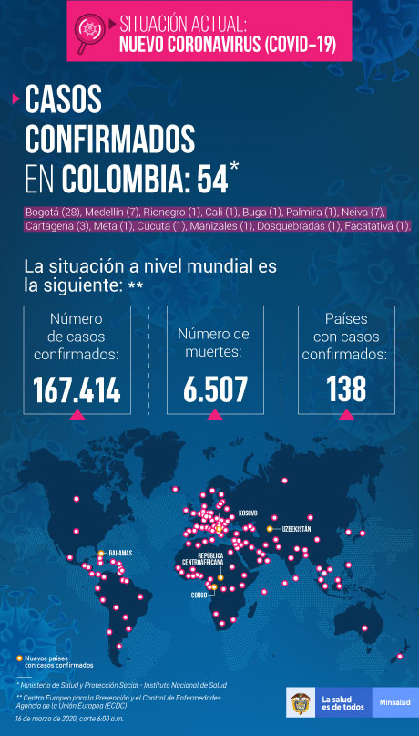 Infografía de MinSalud sobre covid-19 en Colombia y el mundo 16/03/2020 6:00 a.m.