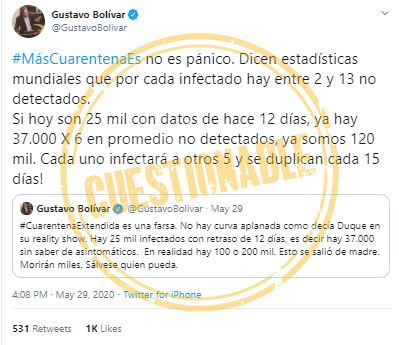 Trino de Gustavo Bolívar sobre COVID-19 en Colombia: 'No es pánico'