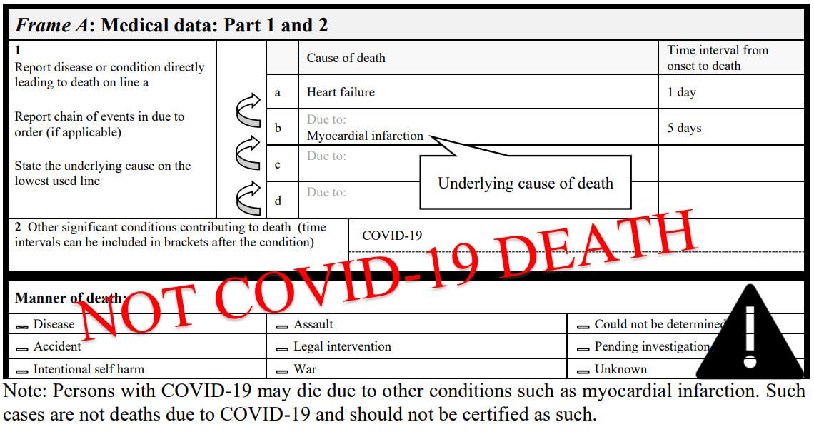 Ejemplo de registro de defunción de persona con COVID-19 por otra causa