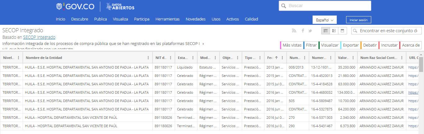 Contratos del médico internista Armando Álvarez Zamur en Secop