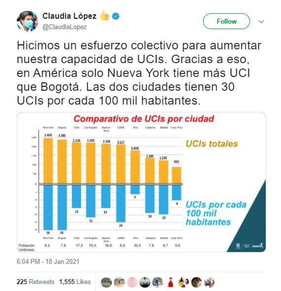 Trino de Claudia López con gráfico sobre UCI de Bogotá frente a otros lugares