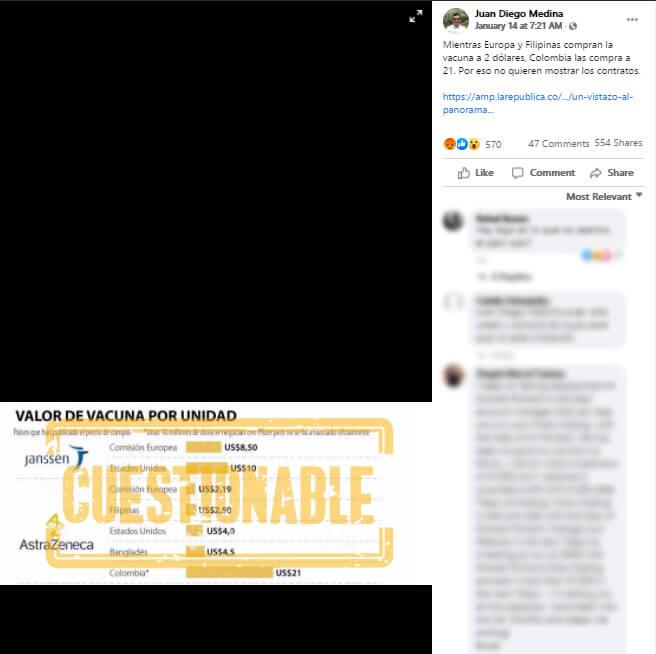 Publicación en Facebook con gráfico erróneo sobre precios de vacunas