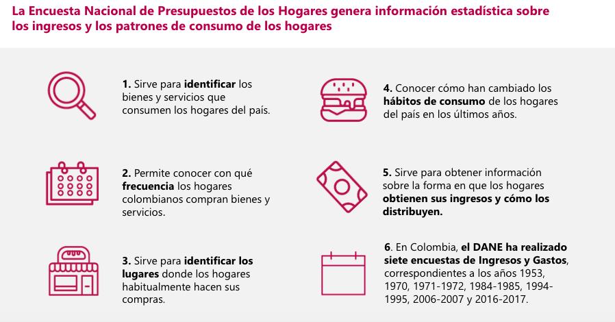 Encuesta_Nacional_Presupuestos_Hogares