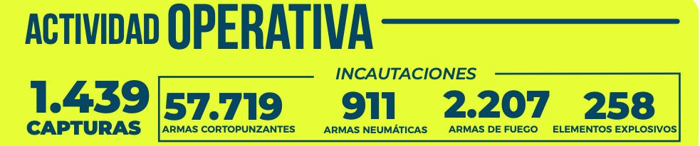 Actividad_operativa_Policia