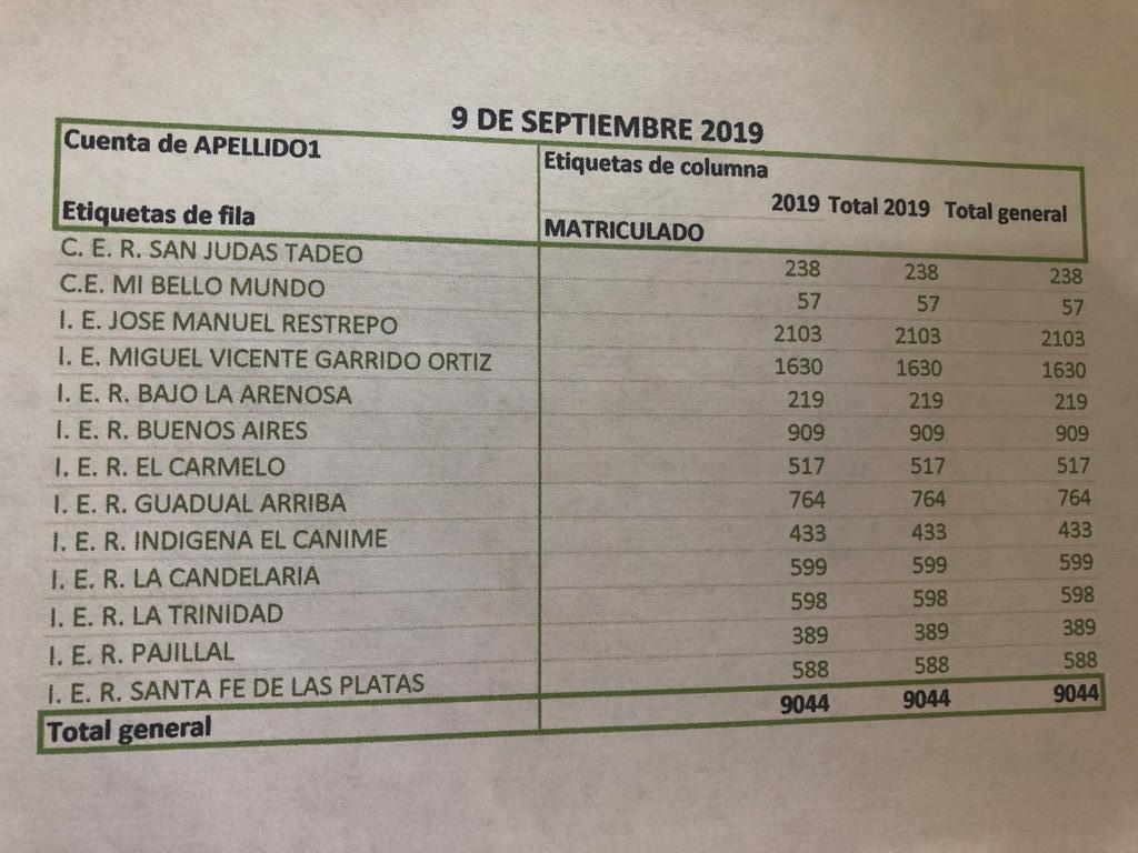 estudiantes septiembre