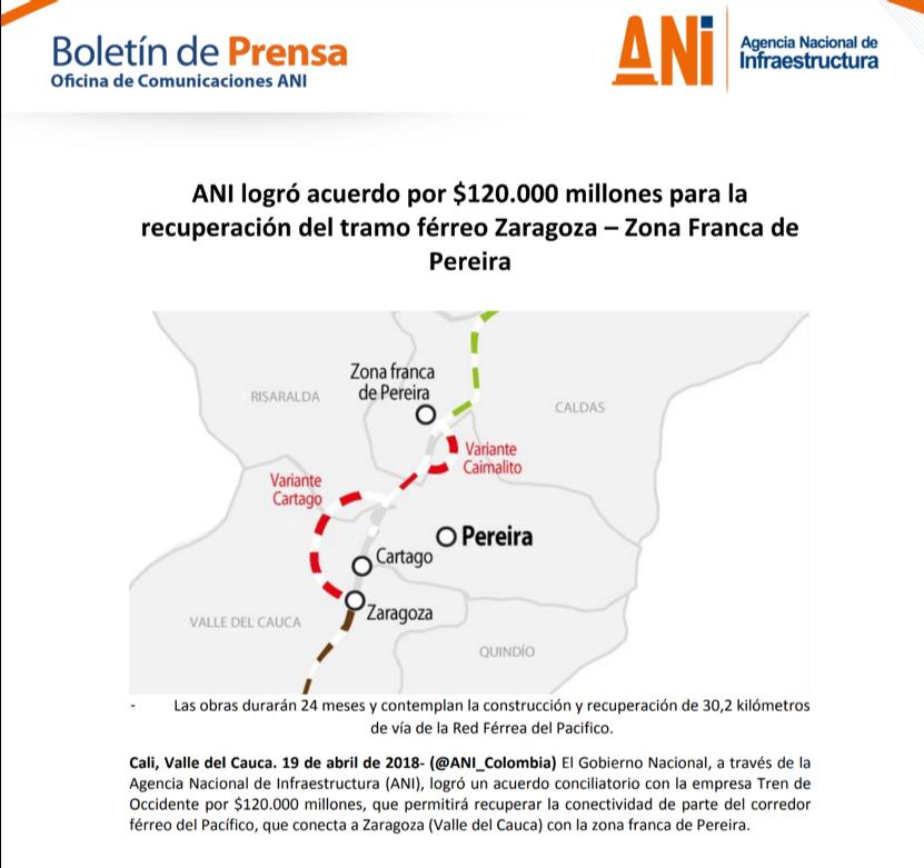 Fuente: Agencia Nacional de Infraestructura. 2018