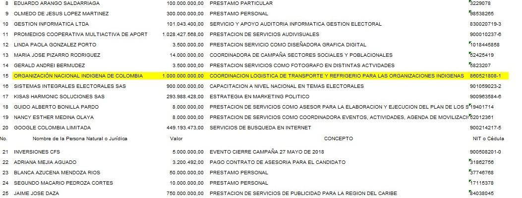 Obligación pendiente de pagar Petro ONIC primera vuelta