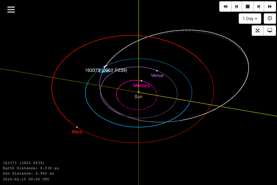 Órbita asteroide 163373