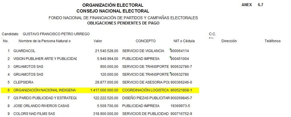 Obligación pendiente de pagar Petro ONIC segunda vuelta