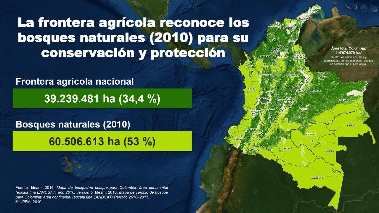 Mapa frontera agrícola
