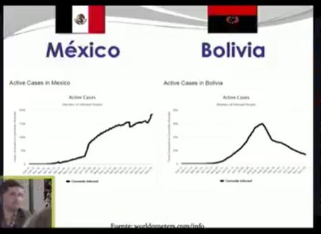 pantallazo mexico bolivia datos video